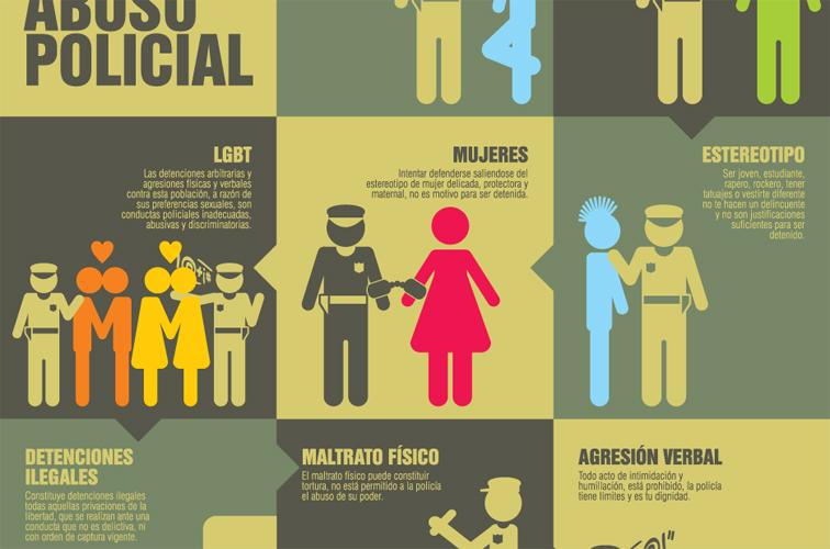 Afiche brutalidad policia - Arte